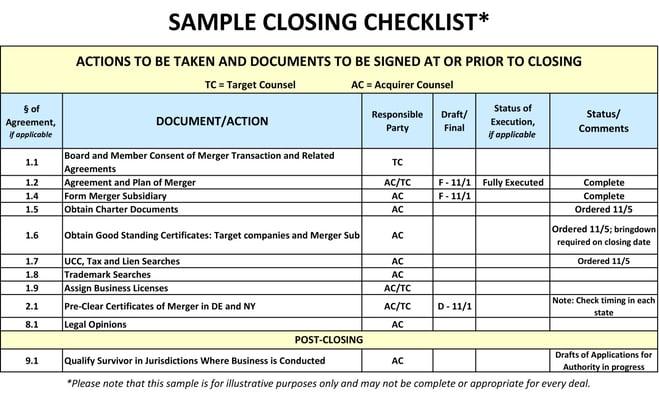 M&A Closing Checklist