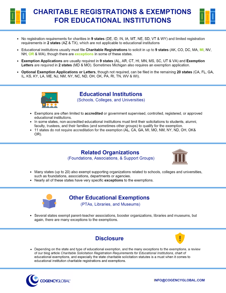 Educational Institutions Charitable Registrations and Exemptions Infographic FINAL.png