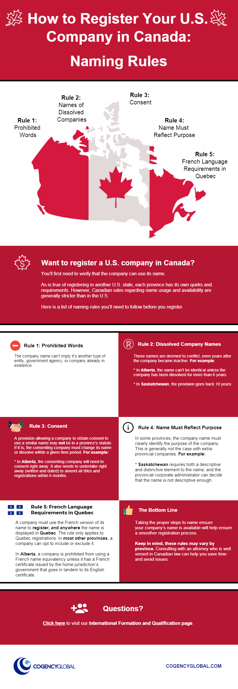 How to Register Your US Company in Canada_Naming Rules_Infographic_FINAL-3.png