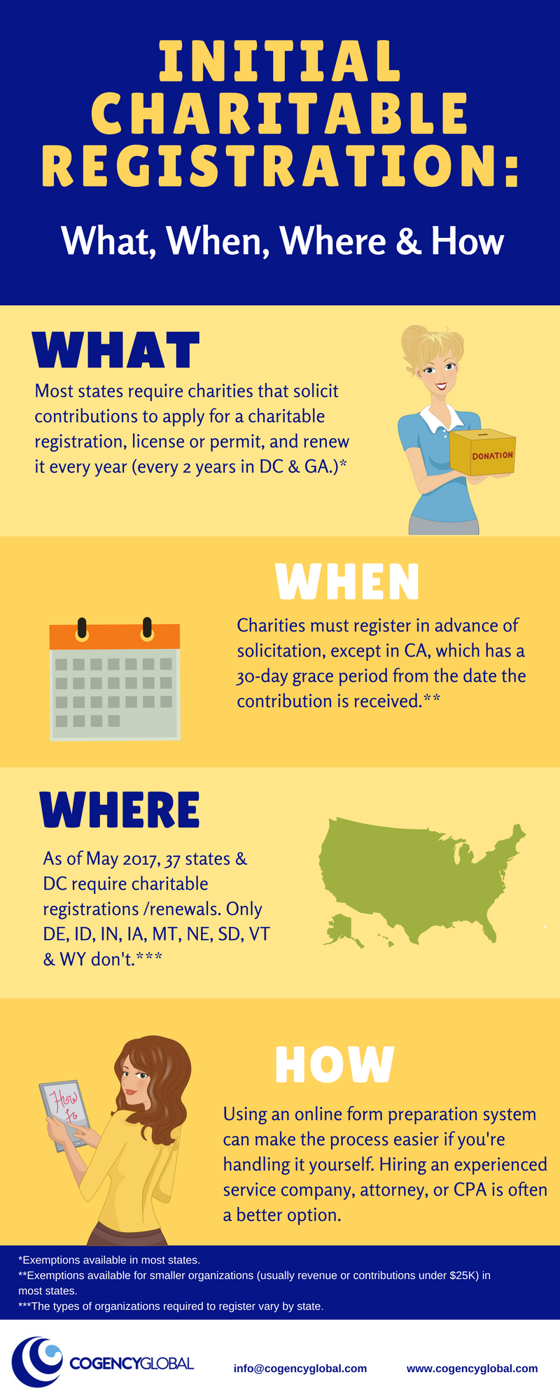 Initial Charitable Solicitation Registration- What, When, Where & How.png