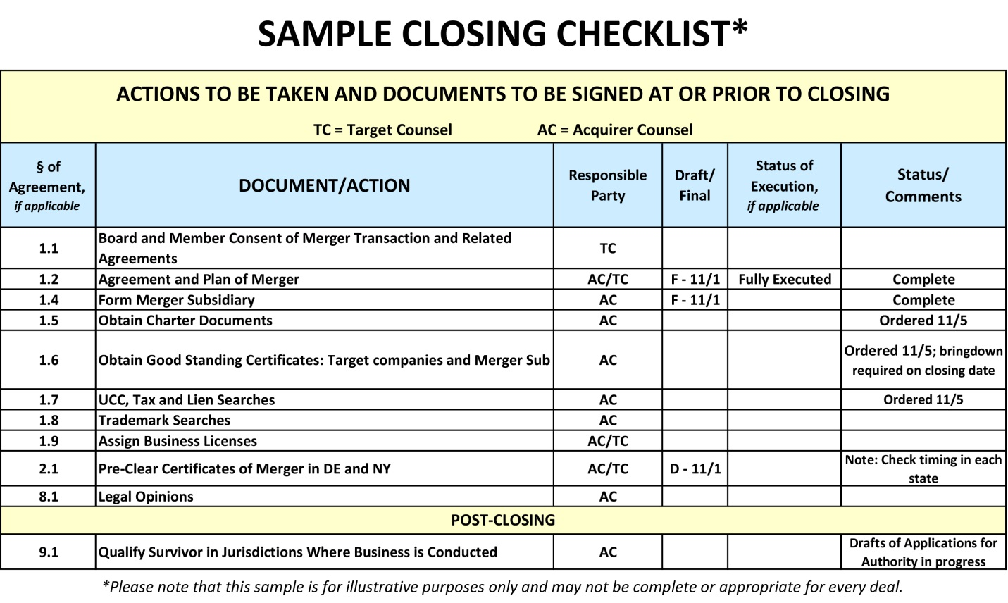 Practical tips to ensure a smooth m a closing part 1 the for Real estate closing checklist template