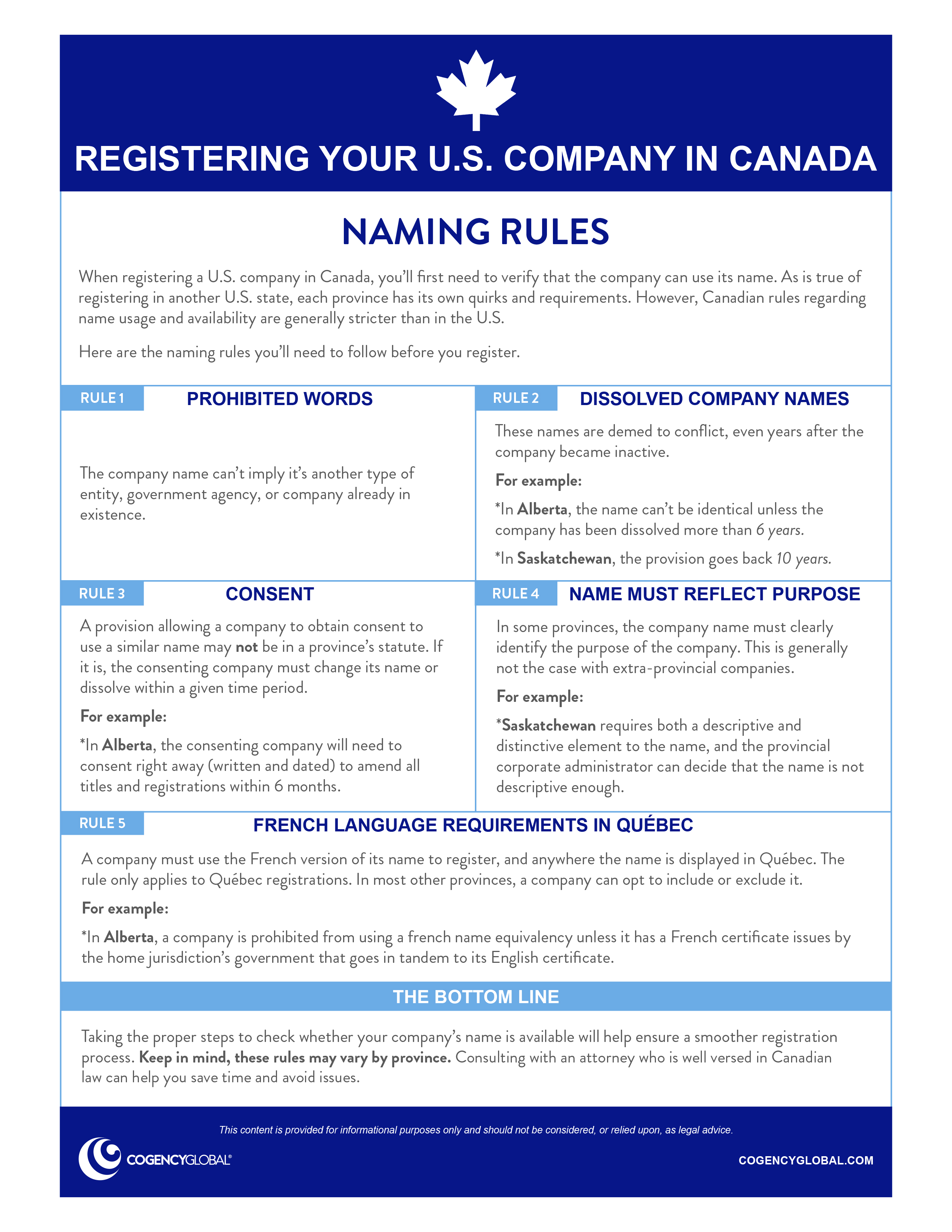 How to Register Your U.S. Company in Canada: Naming Rules
