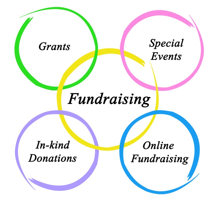 Why Charities Should Care About Registration Requirements for Professional Fundraisers